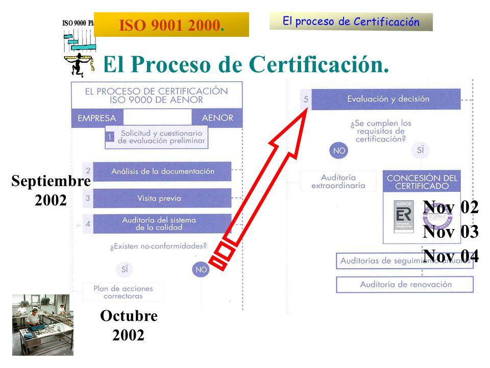 El Proceso de Certificación. ISO 9001 2000. Septiembre 2002 Octubre 2002 Nov 02 Nov 04 Nov 03 El proceso de Certificación