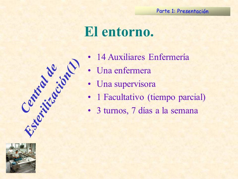 RECEPCIÓN PREPARACIÓN - LAVADO EMPAQUETADO ESTERILIZADO ALMACÉN - DISTRIBUCIÓN LOS 8 PRINCIPIOS DE LA GESTIÓN DE LA CALIDAD PROCESOS DE UNA CENTRAL
