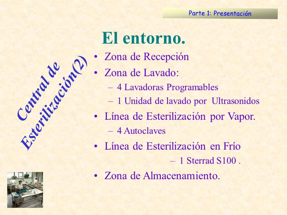 Parte 1: Presentación El entorno. Central de Esterilización(2) Zona de Recepción Zona de Lavado: –4 Lavadoras Programables –1 Unidad de lavado por Ult