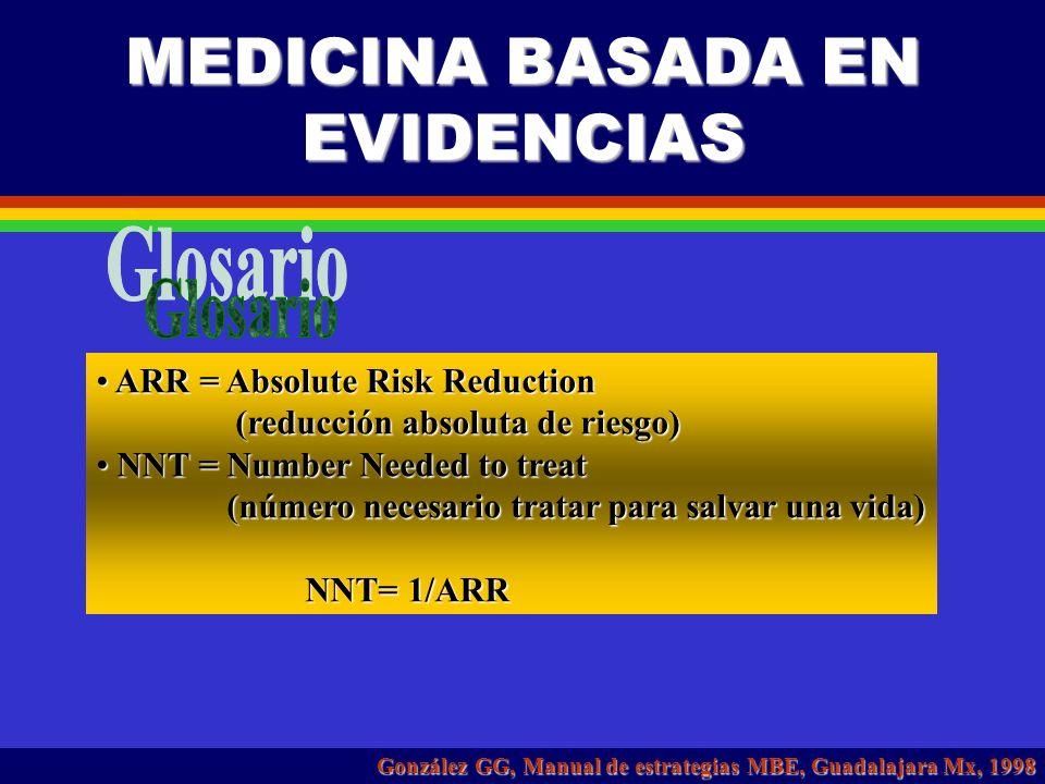 MEDICINA BASADA EN EVIDENCIAS Clinical evidence 99 Clinical evidence 99 http://www.evidence.org http://www.evidence.org González GG, Manual de estrate