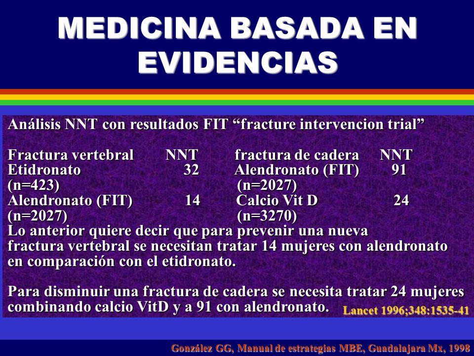 MEDICINA BASADA EN EVIDENCIAS González GG, Manual de estrategias MBE, Guadalajara Mx, 1998 Osteoporosis: los bifosfonatos producen 5-8% de aumento de