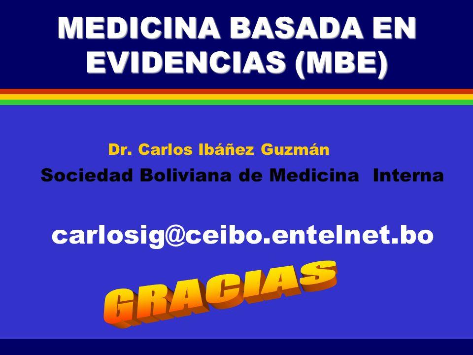 MEDICINA BASADA EN EVIDENCIAS González GG, Manual de estrategias MBE, Guadalajara Mx, 1998 Análisis NNT con resultados FIT fracture intervencion trial