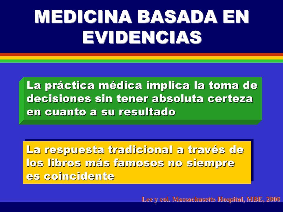 MEDICINA BASADA EN EVIDENCIAS Evidence-based nursing Evidence-based nursing http://www.bmipg.com/data/ebn.htm http://www.bmipg.com/data/ebn.htm Journal of Family Practice Journal of Family Practice http://jfp.msu.edu/jclub.htm http://jfp.msu.edu/jclub.htm Evidence-based purchasing http://www.epi.bris.ac.uk/rd/publicat/ Evidence-based purchasing http://www.epi.bris.ac.uk/rd/publicat/ebpurch/index.html González GG, Manual de estrategias MBE, Guadalajara Mx, 1998