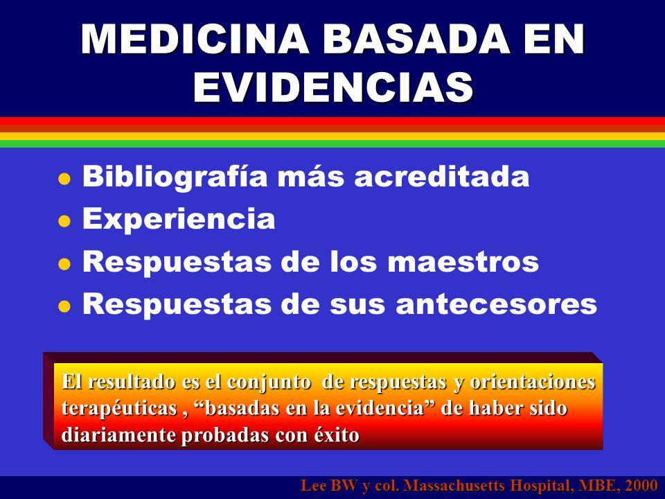 MEDICINA BASADA EN EVIDENCIAS Clinical evidence 99 Clinical evidence 99 http://www.evidence.org http://www.evidence.org González GG, Manual de estrategias MBE, Guadalajara Mx, 1998