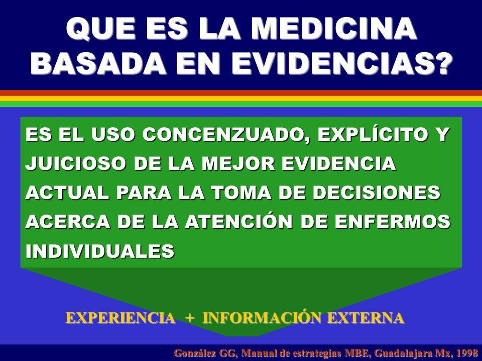 MEDICINA BASADA EN EVIDENCIAS González GG, Manual de estrategias MBE, Guadalajara Mx, 1998 Osteoporosis: los bifosfonatos producen 5-8% de aumento de la densidad osea (DMO) y disminuye 50% las fracturas vertebrales.
