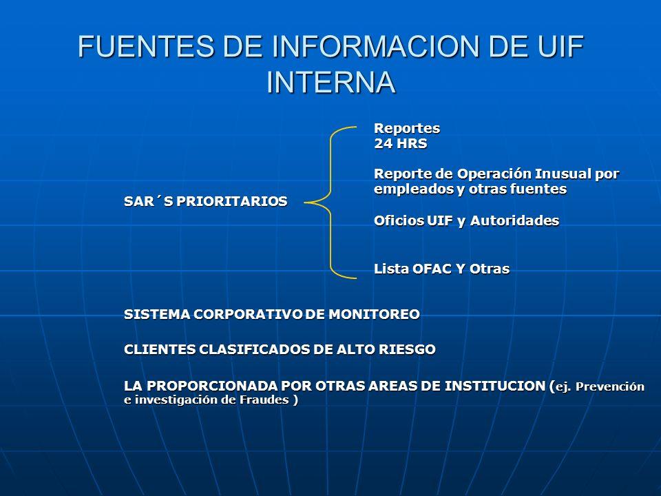 FUENTES DE INFORMACION DE UIF INTERNA SAR´S PRIORITARIOS Reportes 24 HRS Reporte de Operación Inusual por empleados y otras fuentes Oficios UIF y Auto