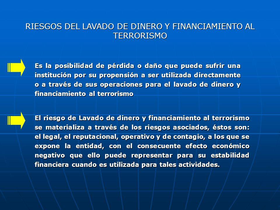 RIESGOS DEL LAVADO DE DINERO Y FINANCIAMIENTO AL TERRORISMO Es la posibilidad de pérdida o daño que puede sufrir una institución por su propensión a s