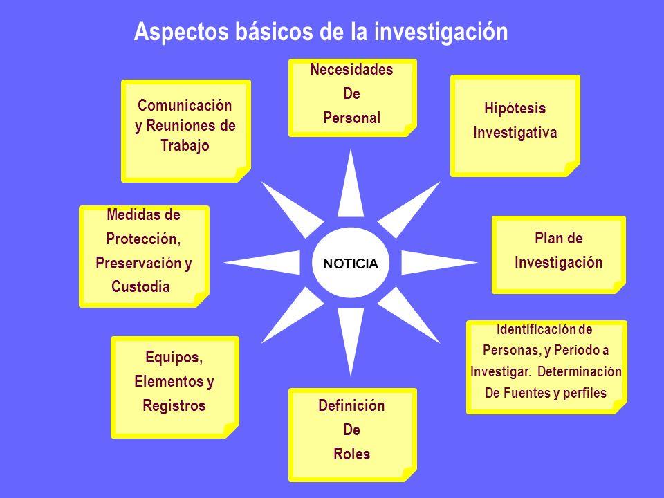 NOTICIA Necesidades De Personal Hipótesis Investigativa Identificación de Personas, y Período a Investigar. Determinación De Fuentes y perfiles Plan d