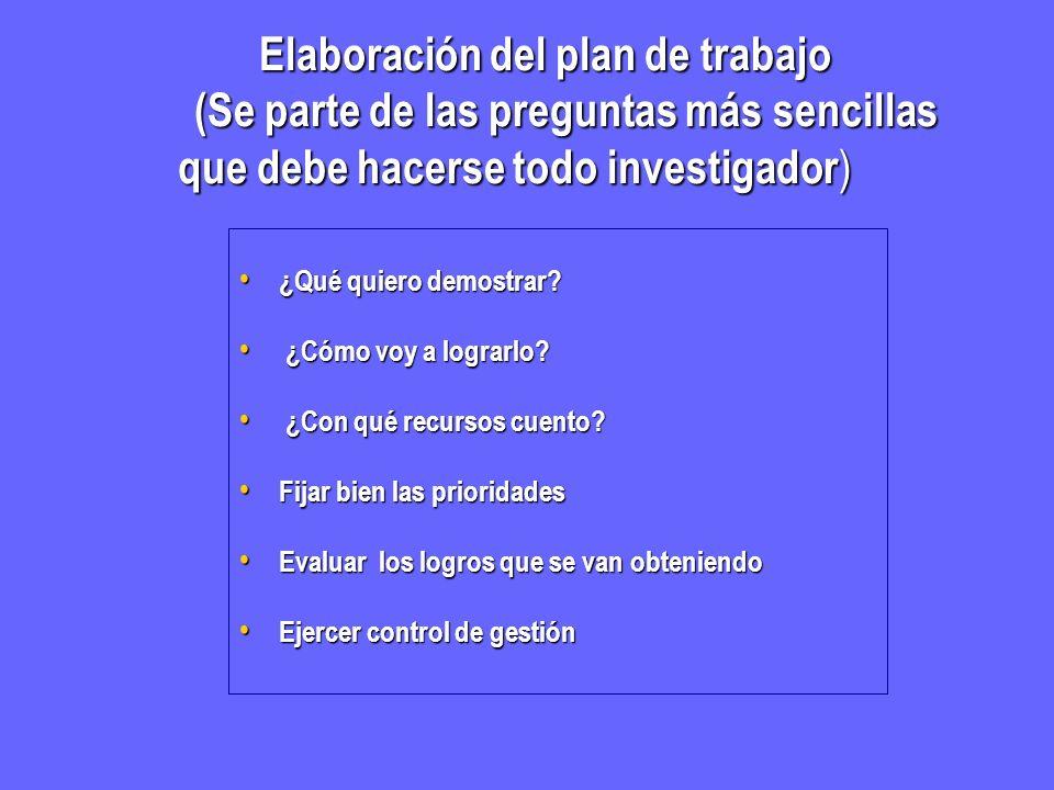 Elaboración del plan de trabajo (Se parte de las preguntas más sencillas que debe hacerse todo investigador ) Elaboración del plan de trabajo (Se part
