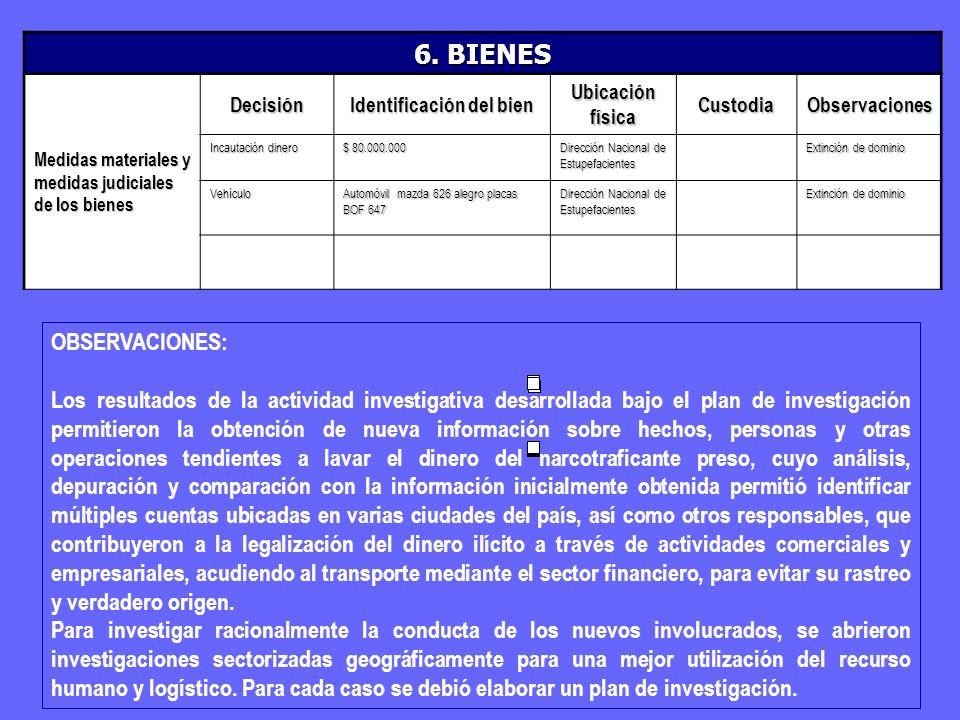 6. BIENES Medidas materiales y medidas judiciales de los bienes Decisión Identificación del bien Ubicación física CustodiaObservaciones Incautación di