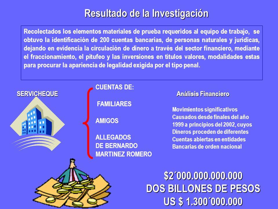 Resultado de la Investigación Análisis Financiero SERVICHEQUE CUENTAS DE: FAMILIARES AMIGOS ALLEGADOS DE BERNARDO MARTINEZ ROMERO Movimientos signific