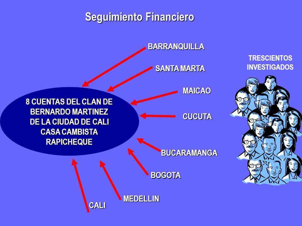 Seguimiento Financiero 8 CUENTAS DEL CLAN DE BERNARDO MARTINEZ DE LA CIUDAD DE CALI CASA CAMBISTA RAPICHEQUE BARRANQUILLA SANTA MARTA MAICAO CUCUTA BU