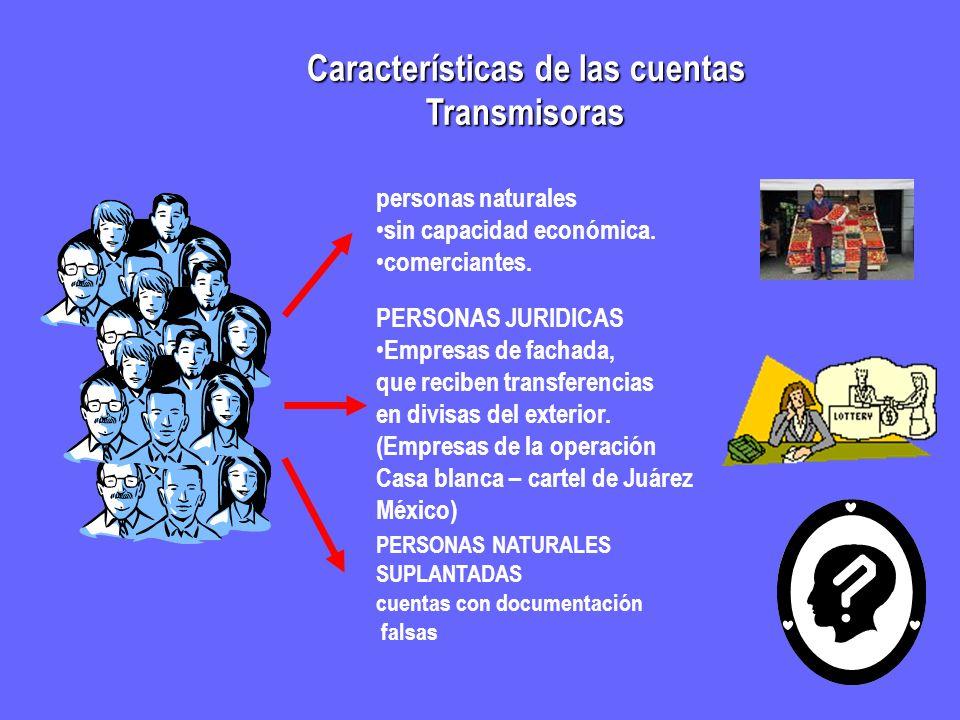 Características de las cuentas Transmisoras personas naturales sin capacidad económica. comerciantes. PERSONAS JURIDICAS Empresas de fachada, que reci