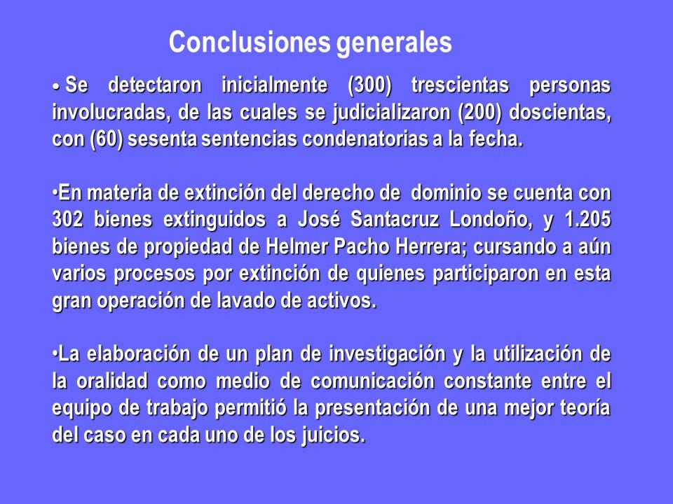 Conclusiones generales Se detectaron inicialmente (300) trescientas personas involucradas, de las cuales se judicializaron (200) doscientas, con (60)