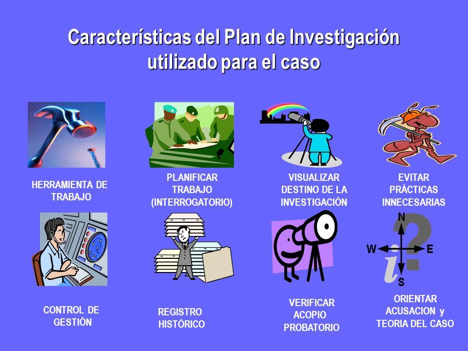 Características del Plan de Investigación utilizado para el caso HERRAMIENTA DE TRABAJO PLANIFICAR TRABAJO (INTERROGATORIO) VISUALIZAR DESTINO DE LA I