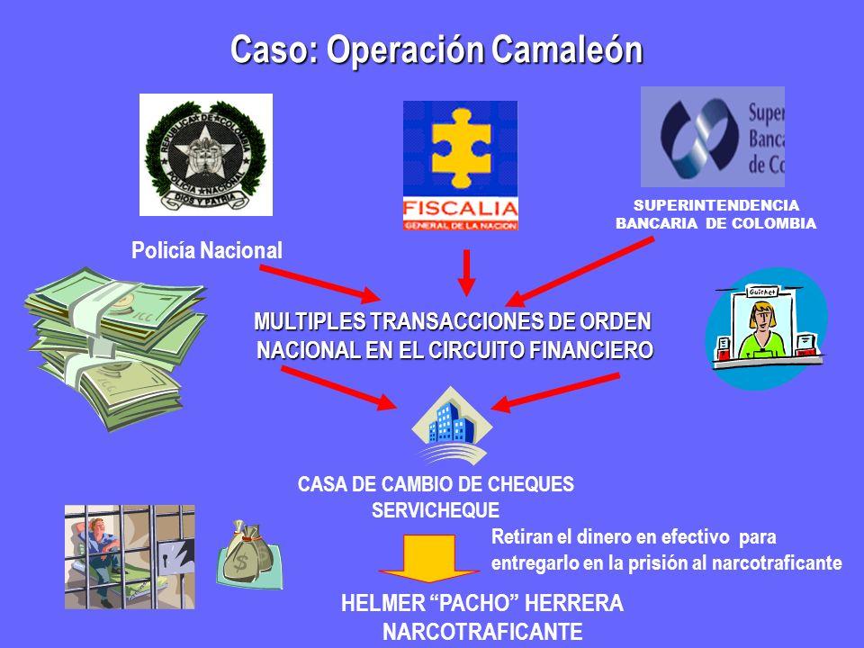 Caso: Operación Camaleón SUPERINTENDENCIA BANCARIA DE COLOMBIA MULTIPLES TRANSACCIONES DE ORDEN NACIONAL EN EL CIRCUITO FINANCIERO HELMER PACHO HERRER
