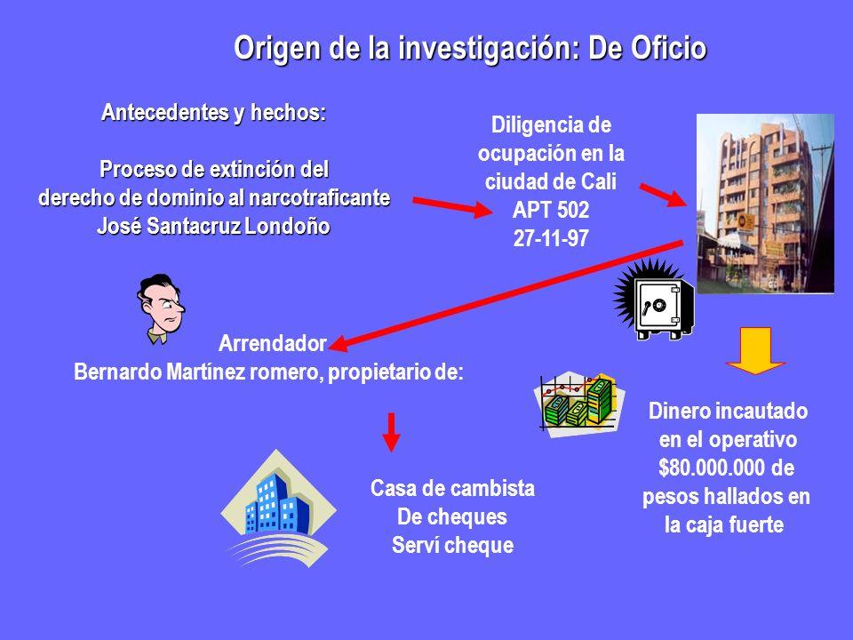 Origen de la investigación: De Oficio Antecedentes y hechos: Proceso de extinción del derecho de dominio al narcotraficante José Santacruz Londoño Dil