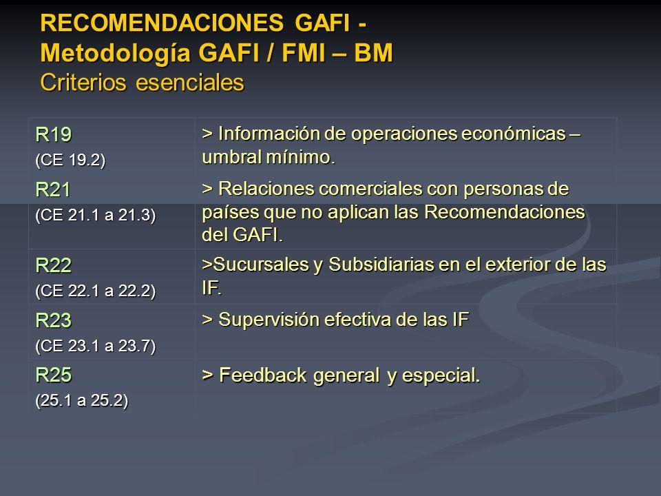 RECOMENDACIONES GAFI - Metodología GAFI / FMI – BM Criterios esenciales R19 (CE 19.2) > Información de operaciones económicas – umbral mínimo. R21 (CE