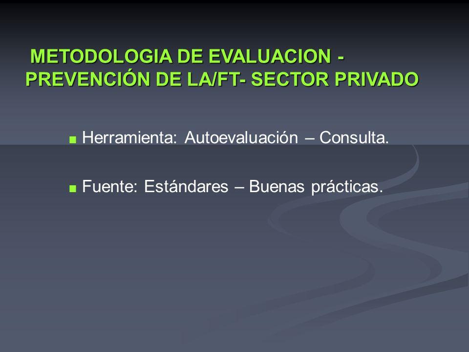 Herramienta: Autoevaluación – Consulta. Fuente: Estándares – Buenas prácticas. METODOLOGIA DE EVALUACION - PREVENCIÓN DE LA/FT- SECTOR PRIVADO METODOL