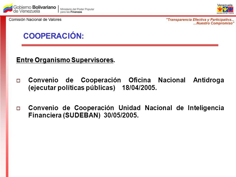 COOPERACIÓN: Entre Organismo Supervisores Entre Organismo Supervisores. Convenio de Cooperación Oficina Nacional Antidroga (ejecutar políticas pública