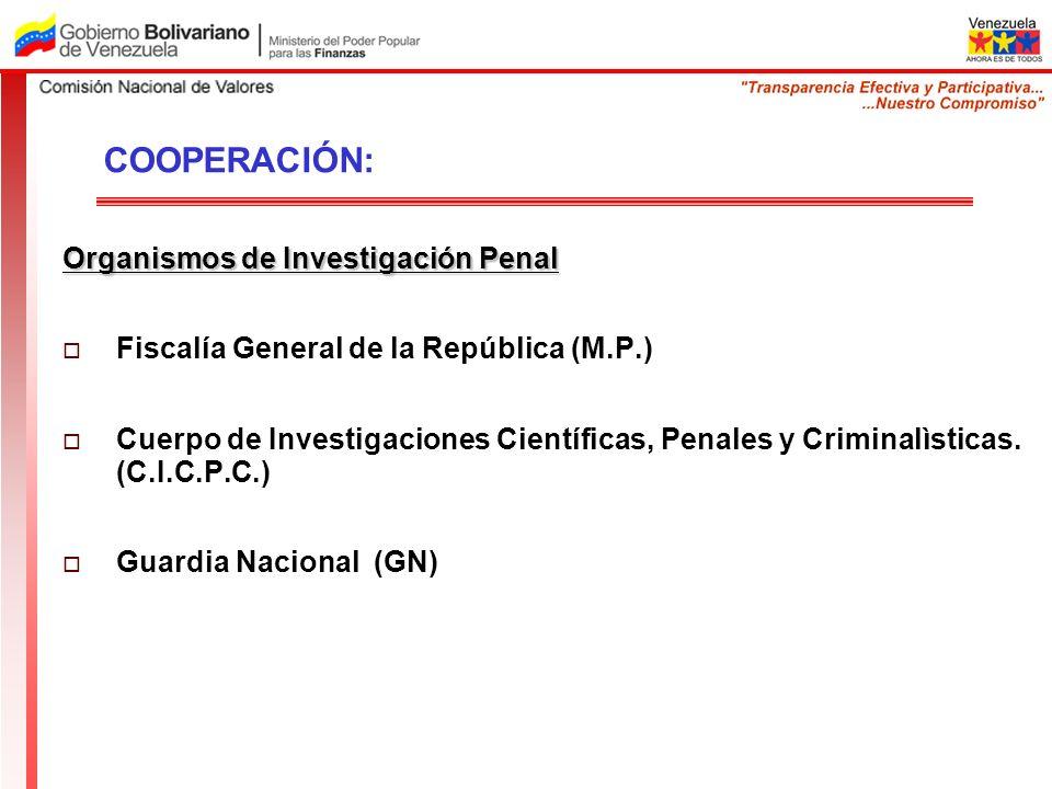 Organismos de Investigación Penal Fiscalía General de la República (M.P.) Cuerpo de Investigaciones Científicas, Penales y Criminalìsticas. (C.I.C.P.C