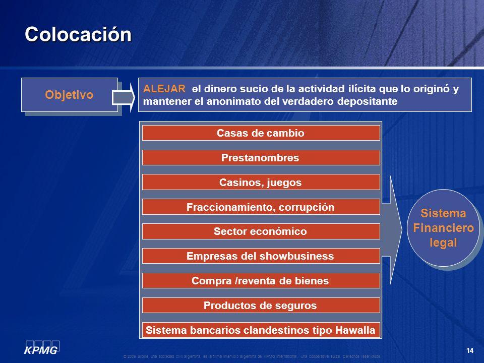 13 © 2009 Sibille, una sociedad civil argentina, es la firma miembro argentina de KPMG International, una cooperativa suiza. Derechos reservados. Etap