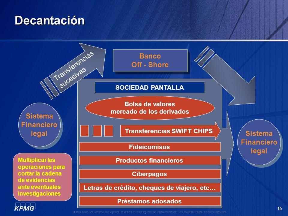 14 © 2009 Sibille, una sociedad civil argentina, es la firma miembro argentina de KPMG International, una cooperativa suiza. Derechos reservados. Colo