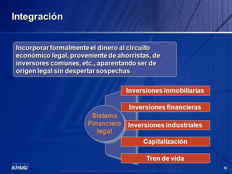 15 © 2009 Sibille, una sociedad civil argentina, es la firma miembro argentina de KPMG International, una cooperativa suiza. Derechos reservados. Deca