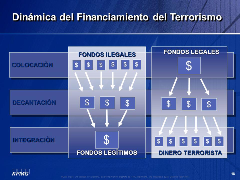 17 © 2009 Sibille, una sociedad civil argentina, es la firma miembro argentina de KPMG International, una cooperativa suiza. Derechos reservados. Diná