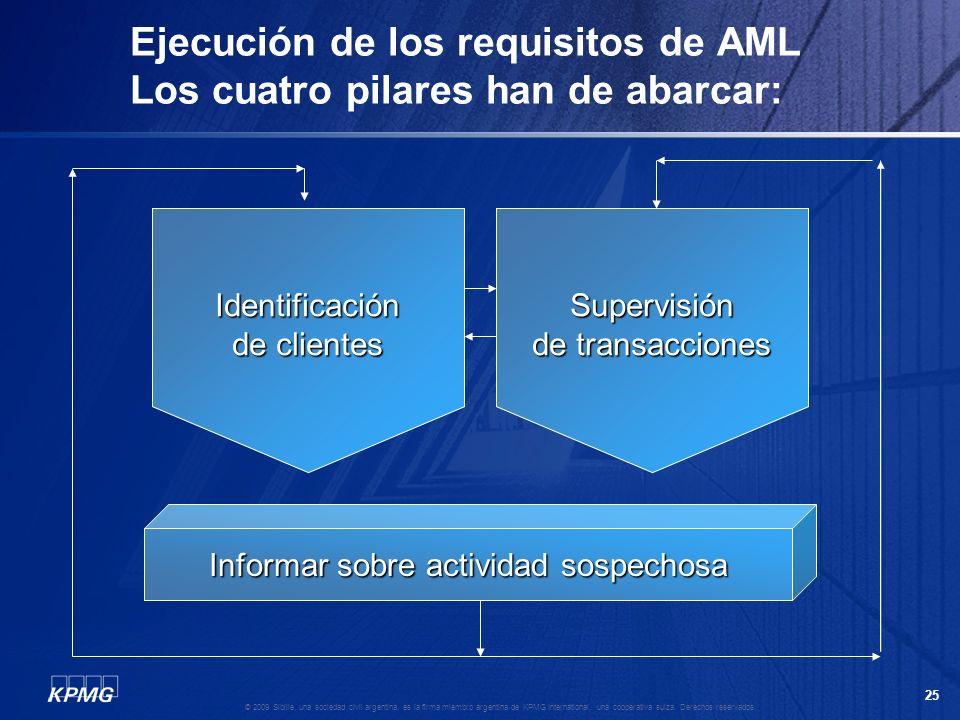 24 © 2009 Sibille, una sociedad civil argentina, es la firma miembro argentina de KPMG International, una cooperativa suiza. Derechos reservados. Ejec