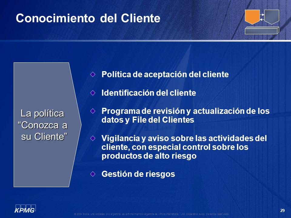 28 © 2009 Sibille, una sociedad civil argentina, es la firma miembro argentina de KPMG International, una cooperativa suiza. Derechos reservados. Due