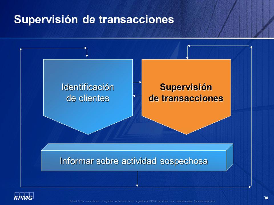 29 © 2009 Sibille, una sociedad civil argentina, es la firma miembro argentina de KPMG International, una cooperativa suiza. Derechos reservados. Cono