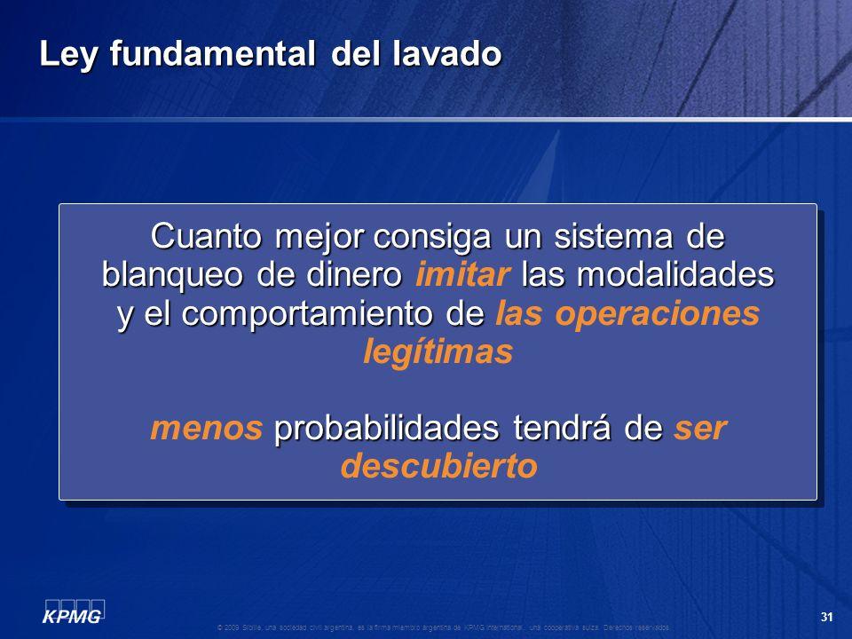 30 © 2009 Sibille, una sociedad civil argentina, es la firma miembro argentina de KPMG International, una cooperativa suiza. Derechos reservados. Supe