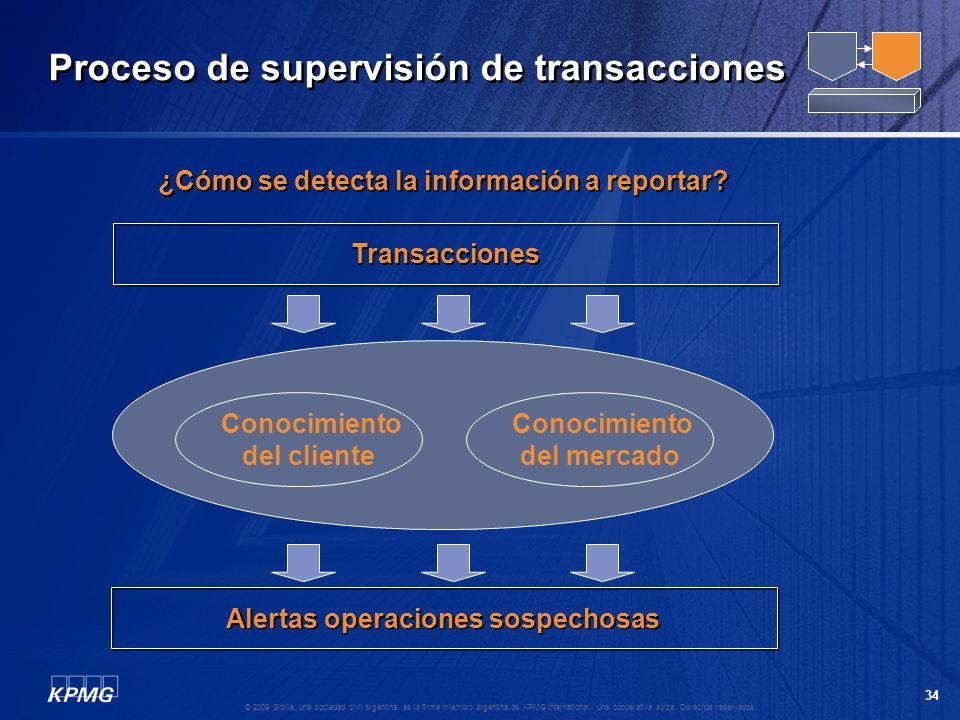 33 © 2009 Sibille, una sociedad civil argentina, es la firma miembro argentina de KPMG International, una cooperativa suiza. Derechos reservados. Aque