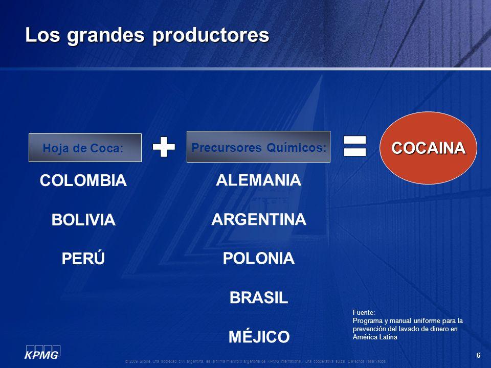 5 © 2009 Sibille, una sociedad civil argentina, es la firma miembro argentina de KPMG International, una cooperativa suiza. Derechos reservados. Defin