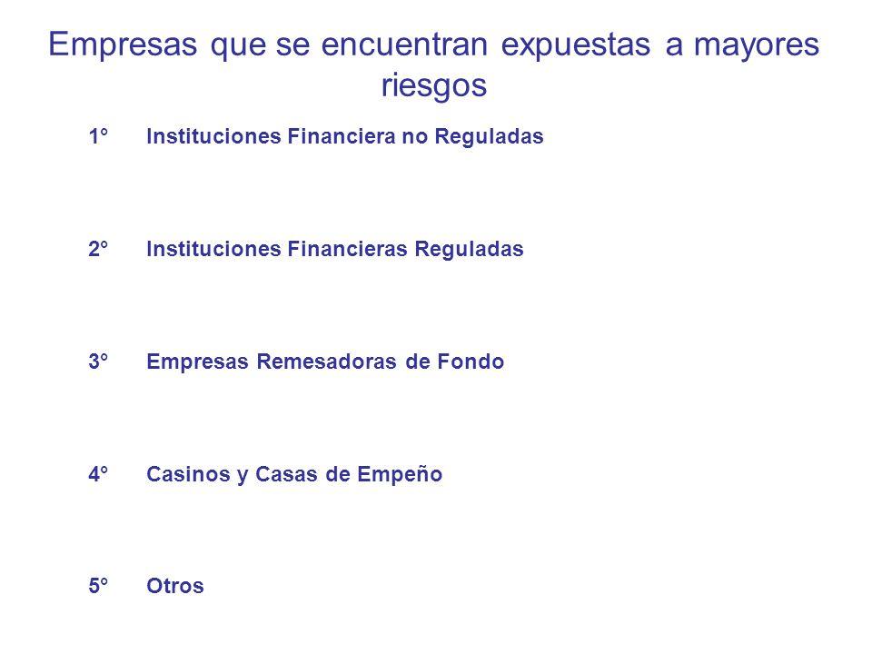 Empresas que se encuentran expuestas a mayores riesgos 1°Instituciones Financiera no Reguladas 2°Instituciones Financieras Reguladas 3°Empresas Remesa