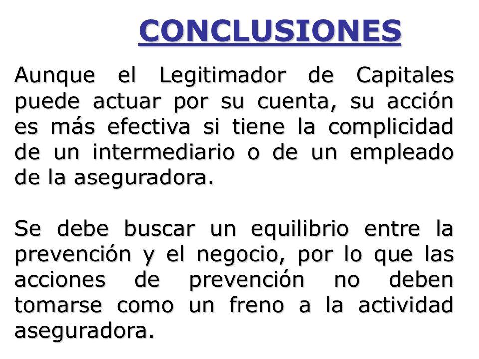CONCLUSIONES Aunque el Legitimador de Capitales puede actuar por su cuenta, su acción es más efectiva si tiene la complicidad de un intermediario o de