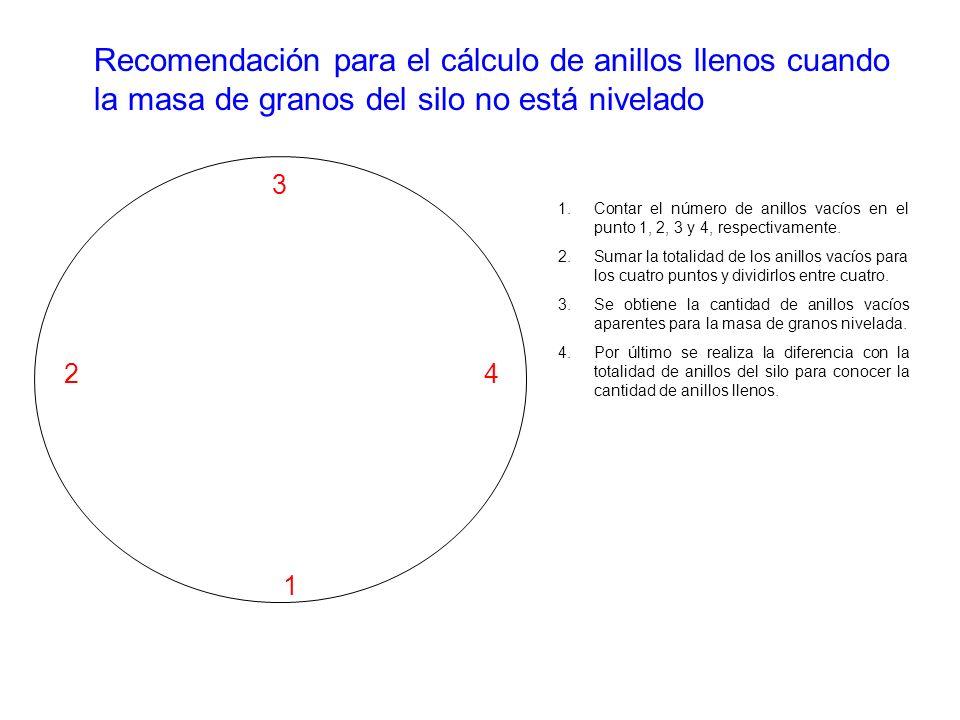 Recomendación para el cálculo de anillos llenos cuando la masa de granos del silo no está nivelado 1 2 3 4 1.Contar el número de anillos vacíos en el