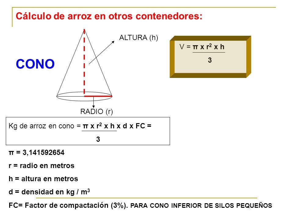 Cálculo de arroz en otros contenedores: CONO RADIO (r) ALTURA (h) V = π x r 2 x h 3 Kg de arroz en cono = π x r 2 x h x d x FC = 3 π = 3,141592654 r =