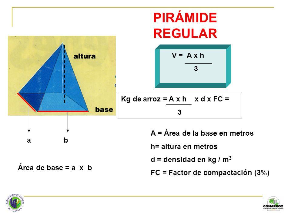PIRÁMIDE REGULAR V = A x h 3 Kg de arroz = A x h x d x FC = 3 A = Área de la base en metros h= altura en metros d = densidad en kg / m 3 FC = Factor d