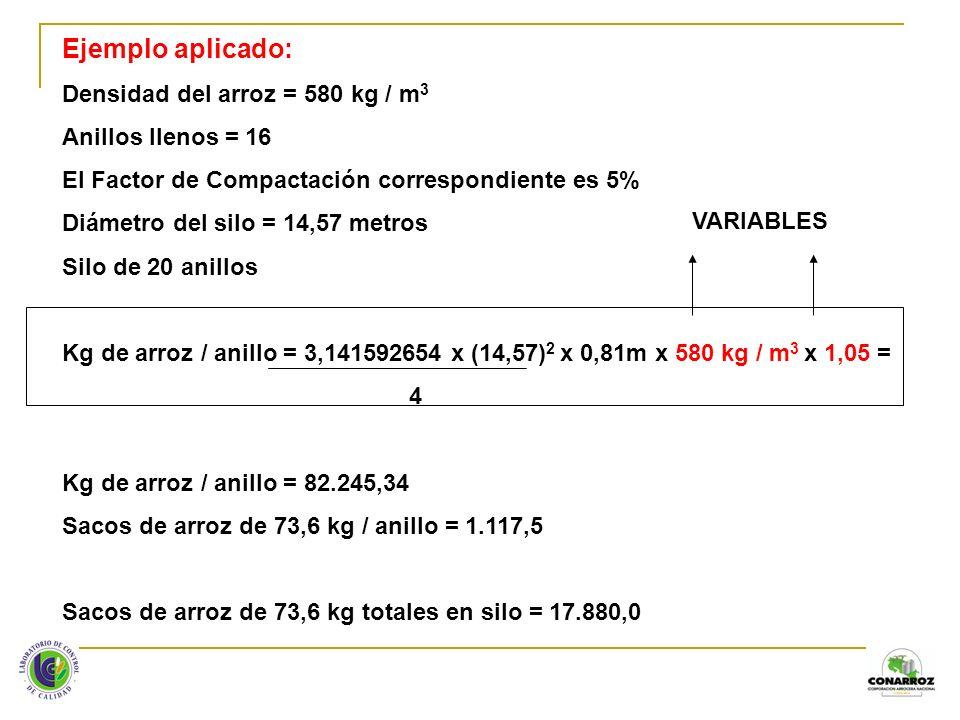 Ejemplo aplicado: Densidad del arroz = 580 kg / m 3 Anillos llenos = 16 El Factor de Compactación correspondiente es 5% Diámetro del silo = 14,57 metr
