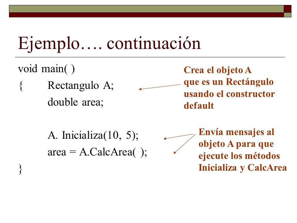 Ejemplo…. continuación void main( ) {Rectangulo A; double area; A. Inicializa(10, 5); area = A.CalcArea( ); } Crea el objeto A que es un Rectángulo us