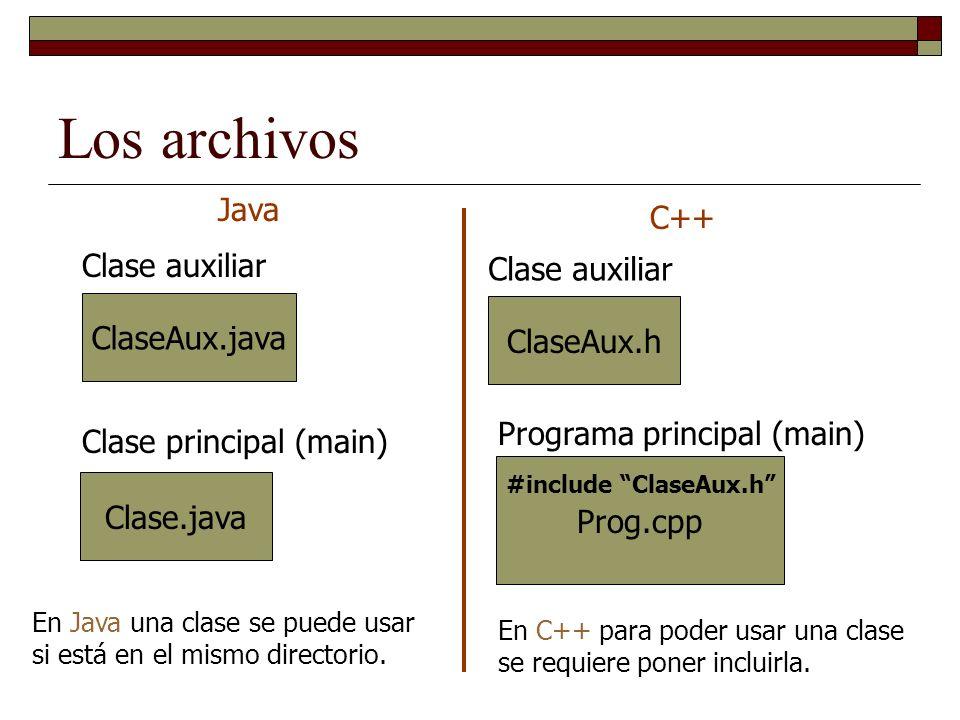 Los archivos ClaseAux.java Clase auxiliar Clase.java Clase principal (main) ClaseAux.h Clase auxiliar Prog.cpp Programa principal (main) #include ClaseAux.h En Java una clase se puede usar si está en el mismo directorio.