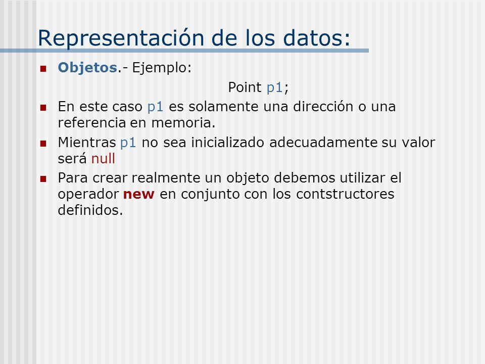 Representación de los datos: Objetos.- Ejemplo: Point p1; En este caso p1 es solamente una dirección o una referencia en memoria. Mientras p1 no sea i