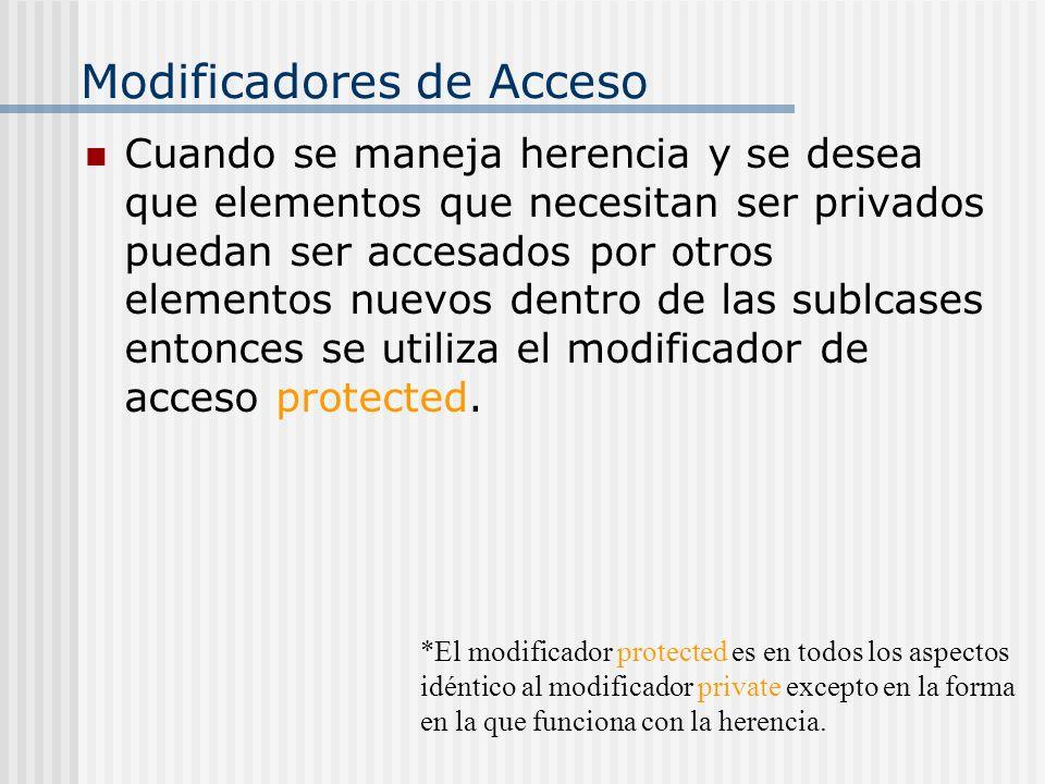 Modificadores de Acceso Cuando se maneja herencia y se desea que elementos que necesitan ser privados puedan ser accesados por otros elementos nuevos