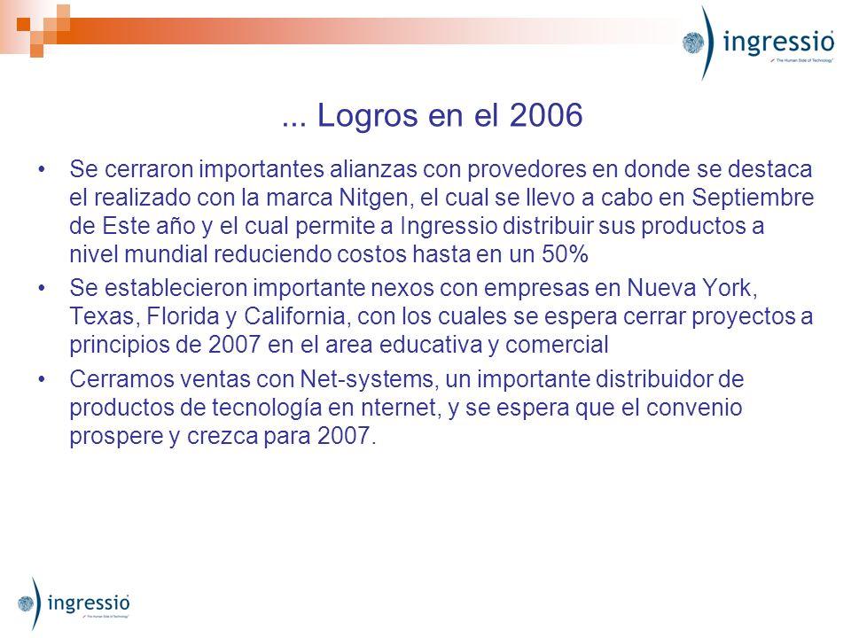 ... Logros en el 2006 Se cerraron importantes alianzas con provedores en donde se destaca el realizado con la marca Nitgen, el cual se llevo a cabo en