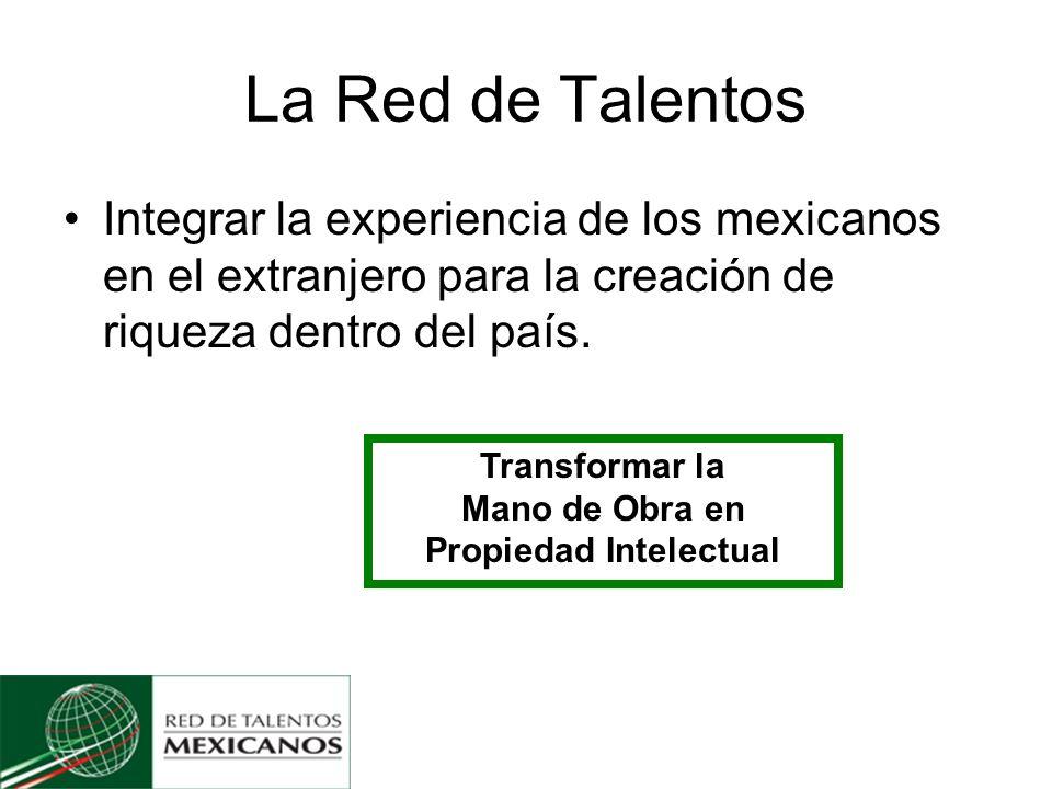 La Red de Talentos Integrar la experiencia de los mexicanos en el extranjero para la creación de riqueza dentro del país.