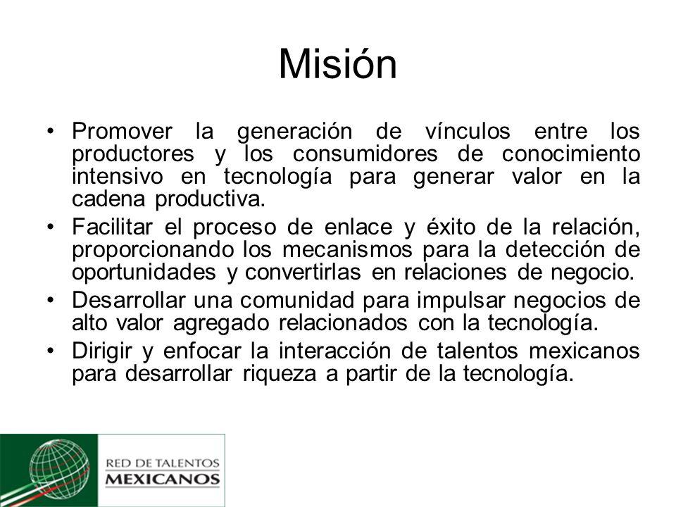 Misión Promover la generación de vínculos entre los productores y los consumidores de conocimiento intensivo en tecnología para generar valor en la cadena productiva.