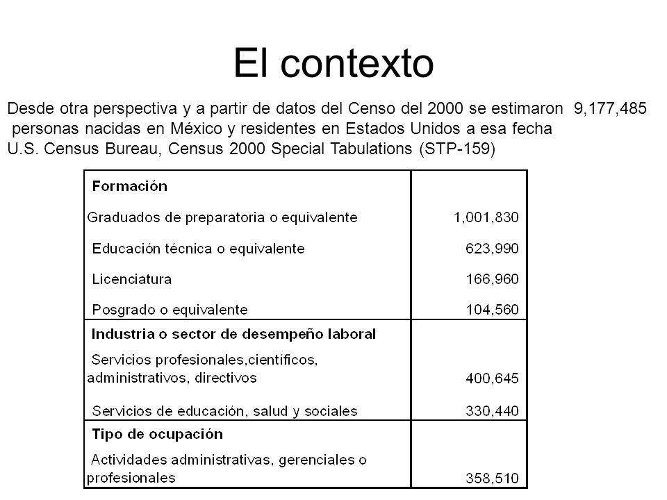 El contexto Desde otra perspectiva y a partir de datos del Censo del 2000 se estimaron 9,177,485 personas nacidas en México y residentes en Estados Unidos a esa fecha U.S.