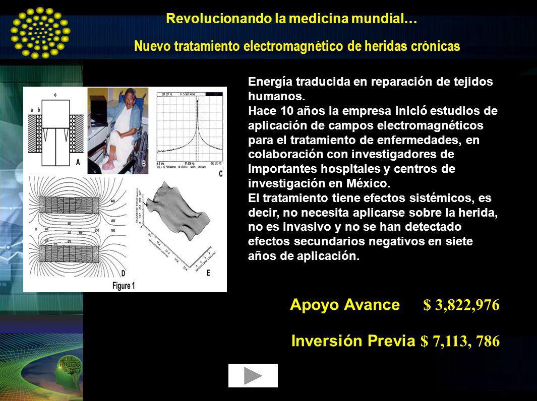 Nuevo tratamiento electromagnético de heridas crónicas Apoyo Avance $ 3,822,976 Inversión Previa $ 7,113, 786 Revolucionando la medicina mundial… Ener